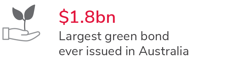 Largest green bond ever issued in Australia